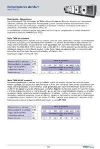 La nueva edición incluye las unidades de tratamiento de aire TKM 50 de TROX certificadas por EUROVENT.