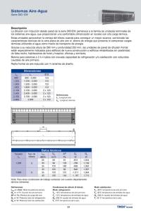 Descripción y datos técnicos de la nueva serie de difusores de inducción desde pared DID-EW
